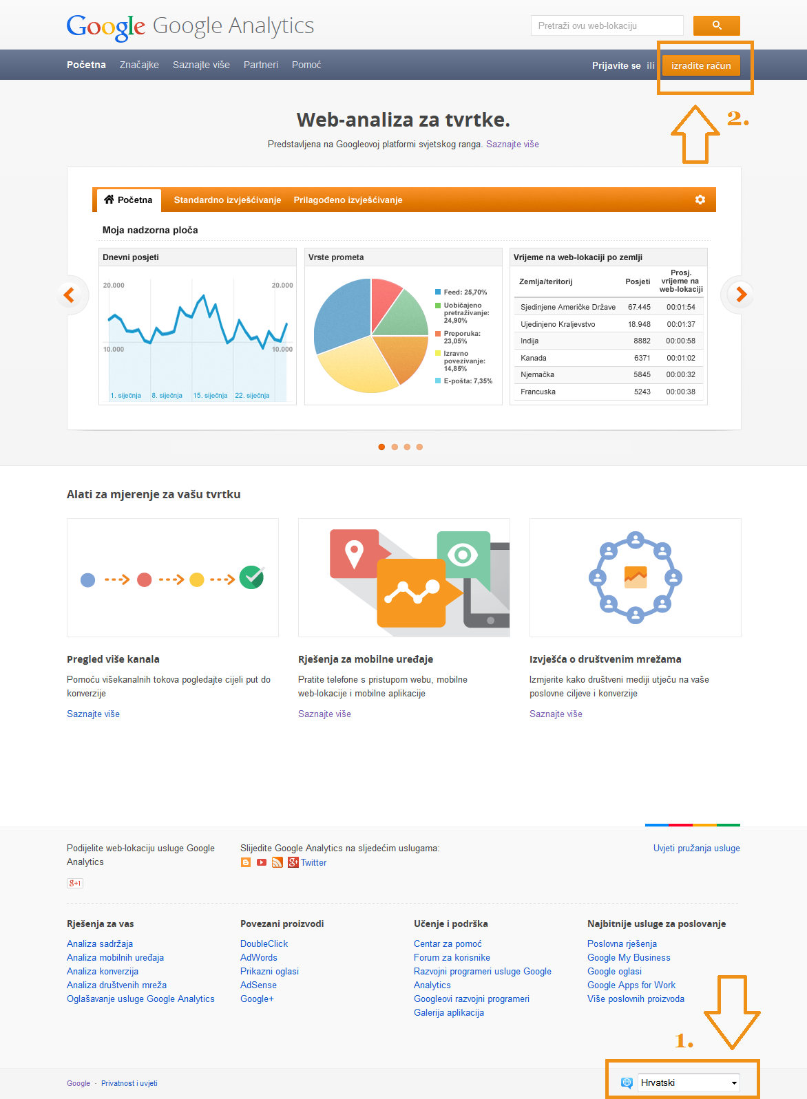 google-analytics-naslovna