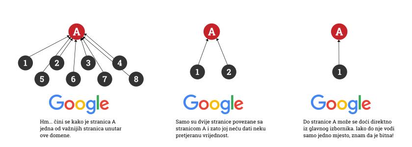 Sjajne početne linije za primjere internetskih upoznavanja