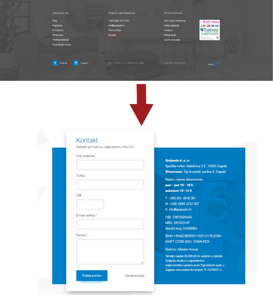 Web mjesto za poslovne kontakte